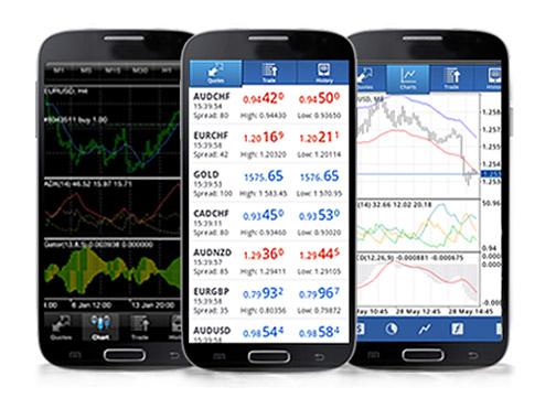Phần mềm Metatrader 4 MEX Group cho Android