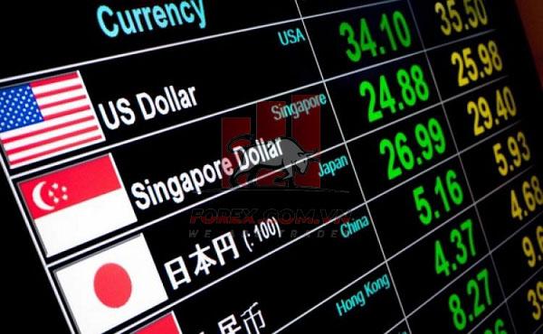 Các cặp tiền tệ nào được giao dịch phổ biến nhất?