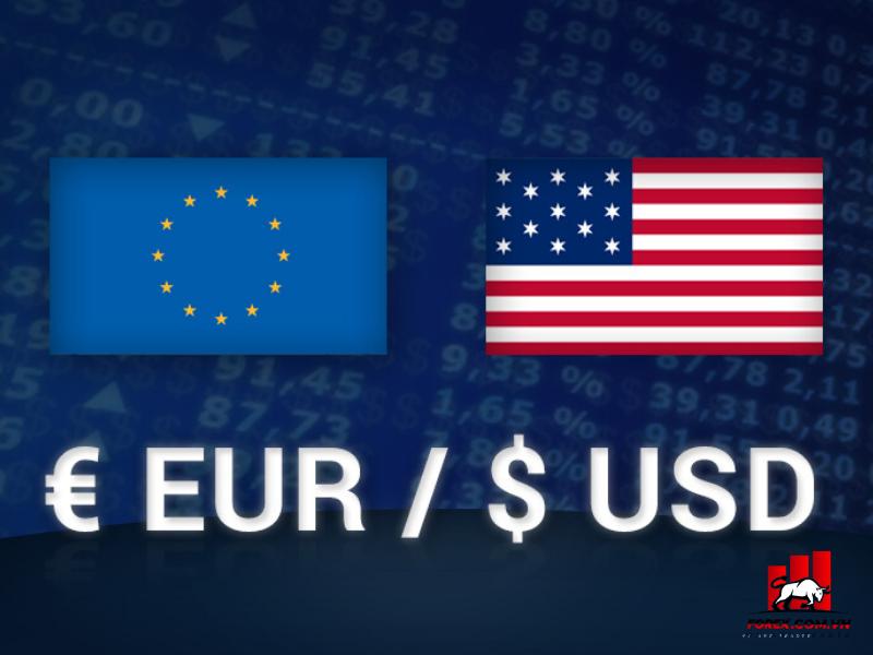 thị trường cặp tiền tệ EUR/USD biến động