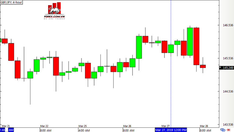 gbpjpy4-768x436-he-thong-giao-dich