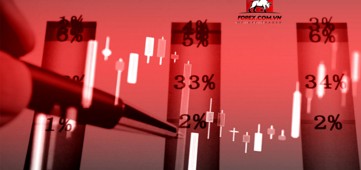 Những bước đột phá và đảo ngược của thị trường