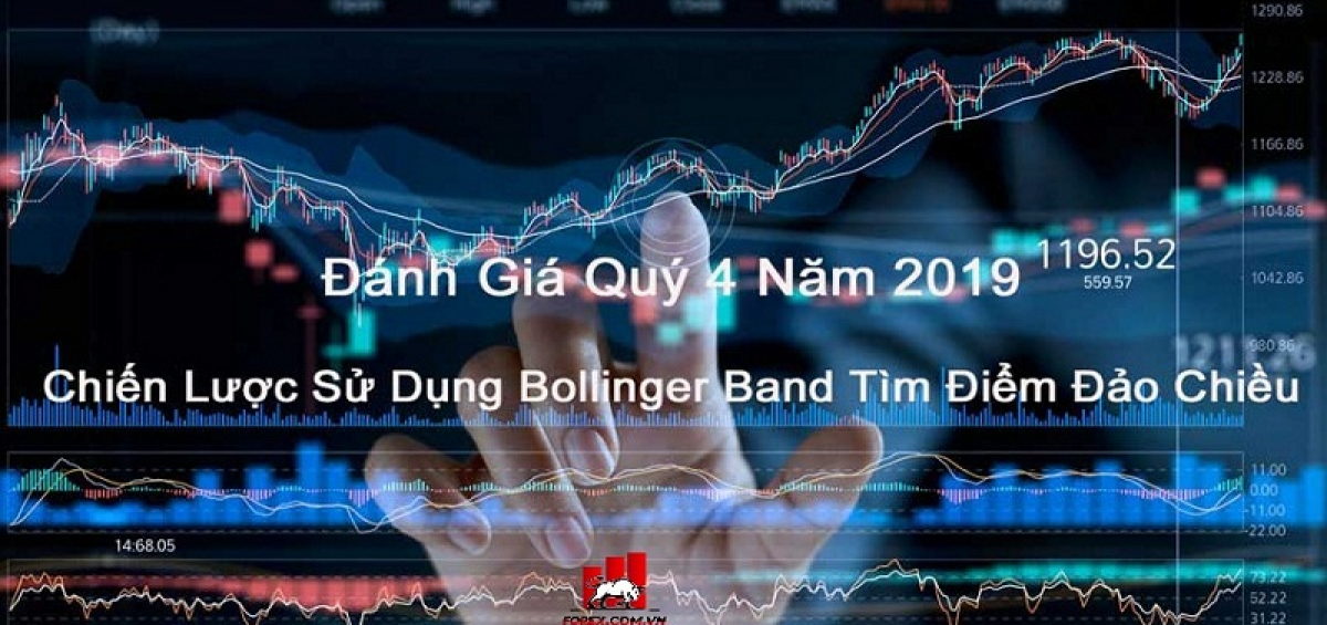 Chiến Lược Giao Dịch Sử Dụng Bollinger Band