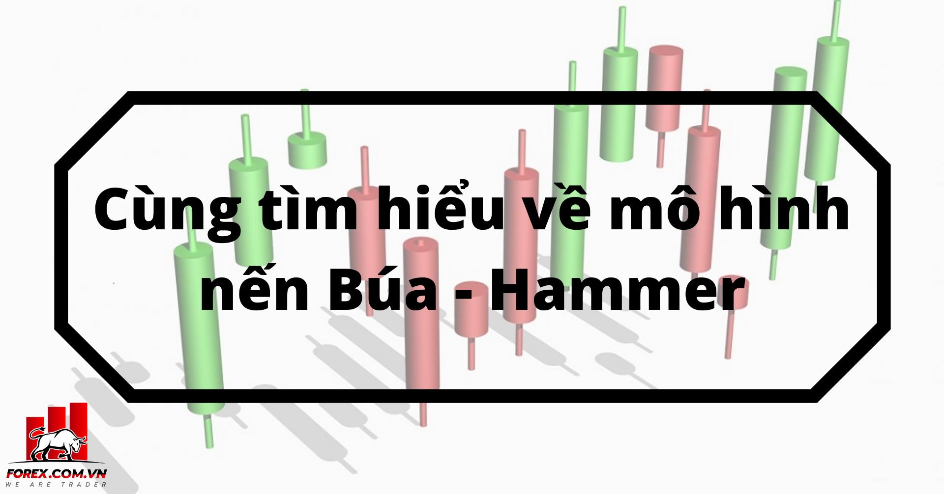 Cùng Tìm Hiểu Về Mô Hình Nến Búa Hammer