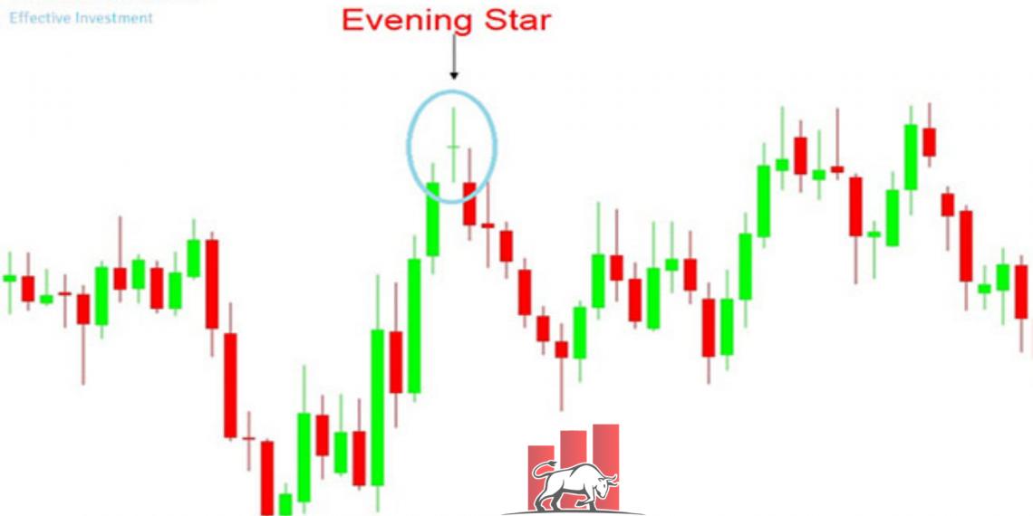 Mô hình nến Evening Star (Sao Hôm)