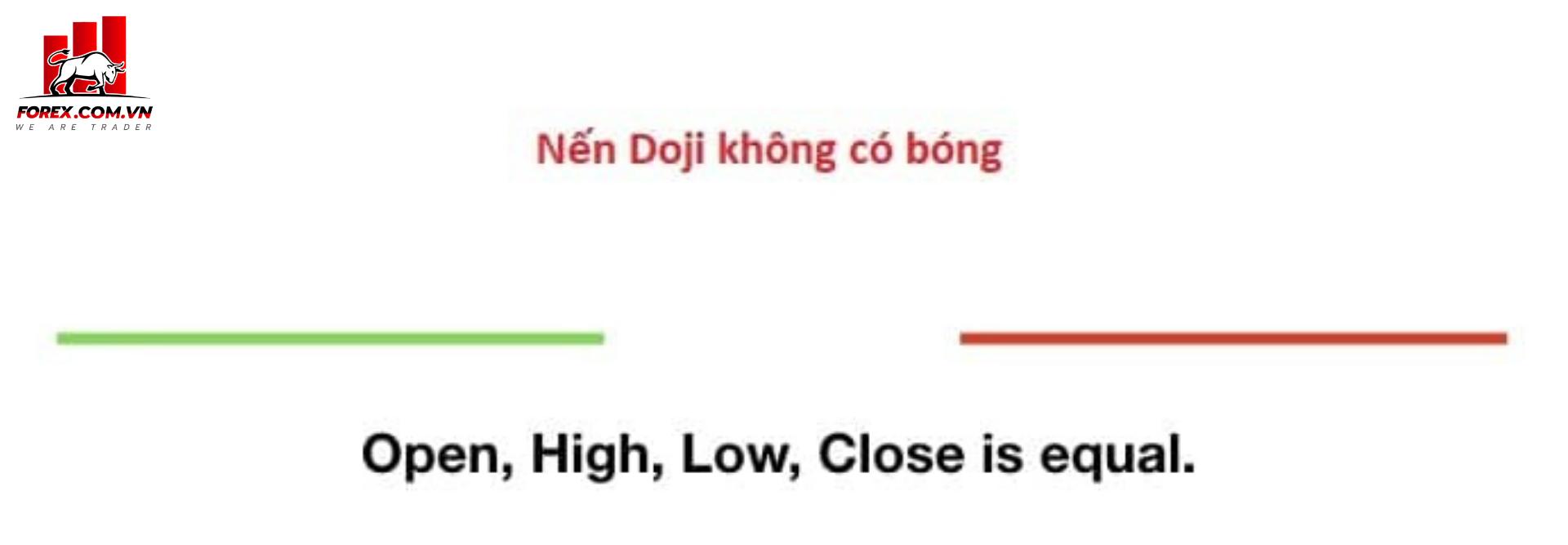 Mẫu hình nến Doji không có bóng (4-Price Doji)