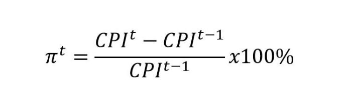 công thức tính tỷ lệ lạm phát