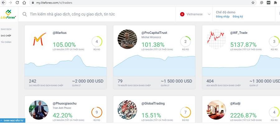 Mạng xã hội Copy trade của LiteForex