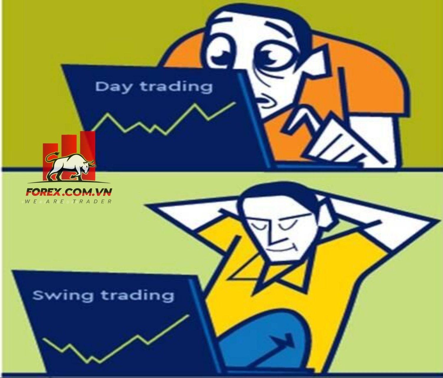 Những điều cần lưu ý khi giao dịch theo phong cách Swing Trading