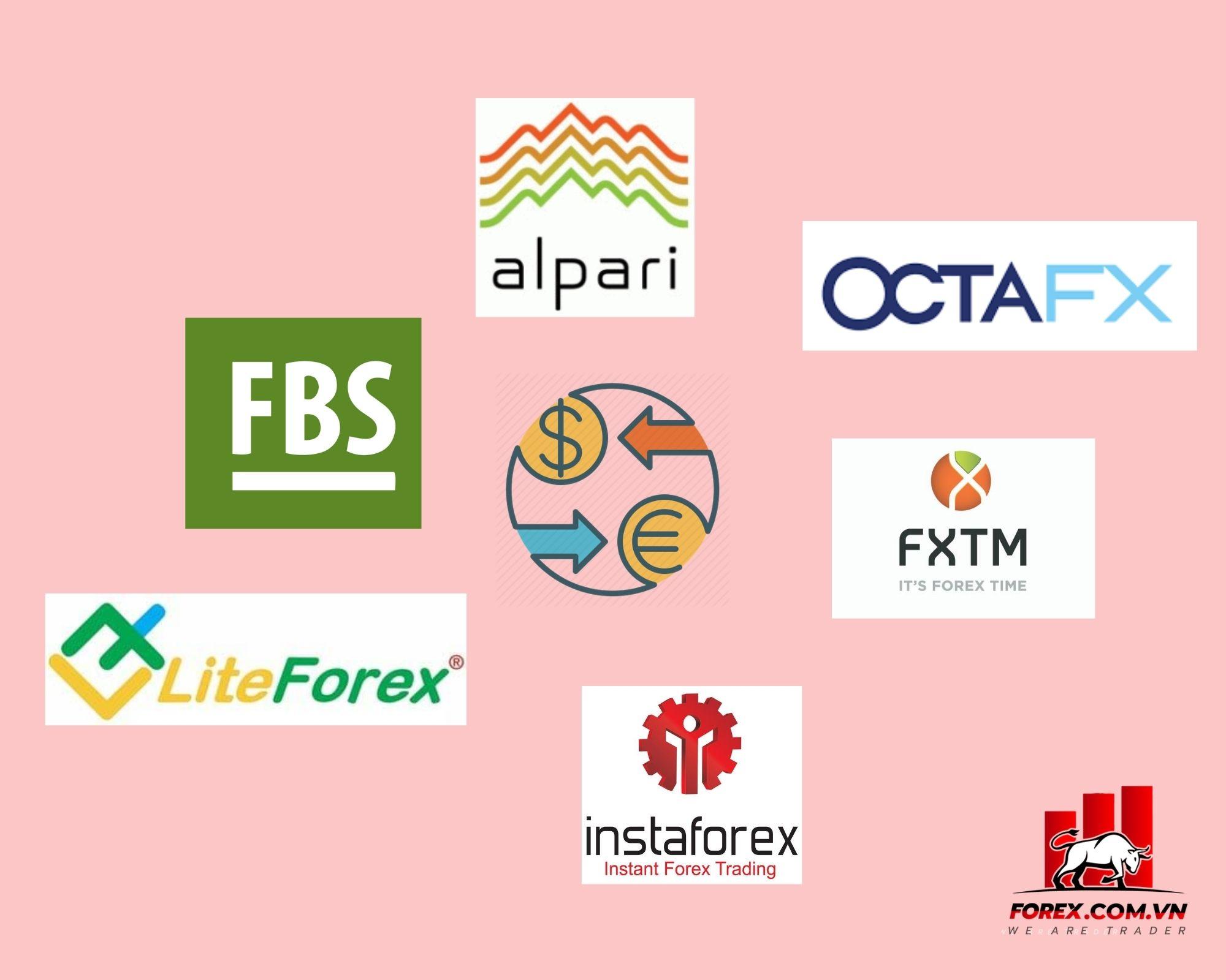 Top 6 sàn Forex uy tín không thu phí swap
