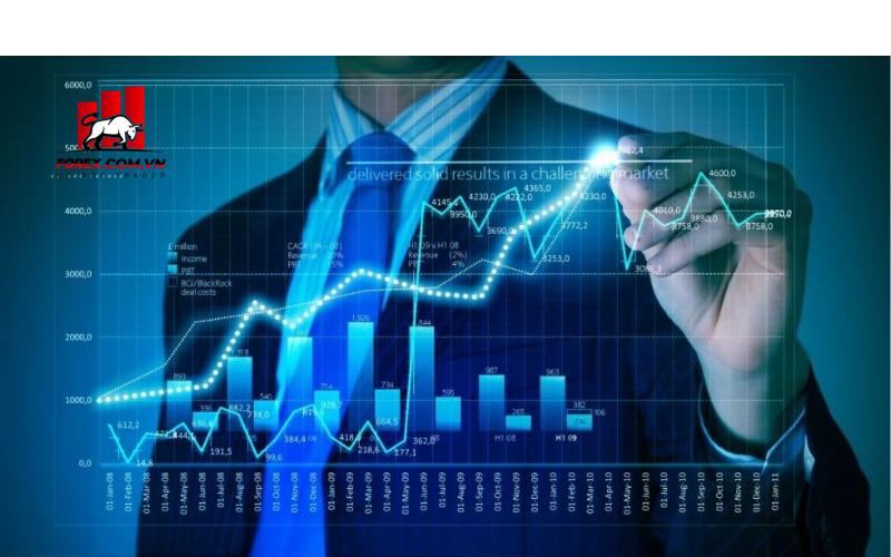 Lịch sử hình thành lý thuyết Dow