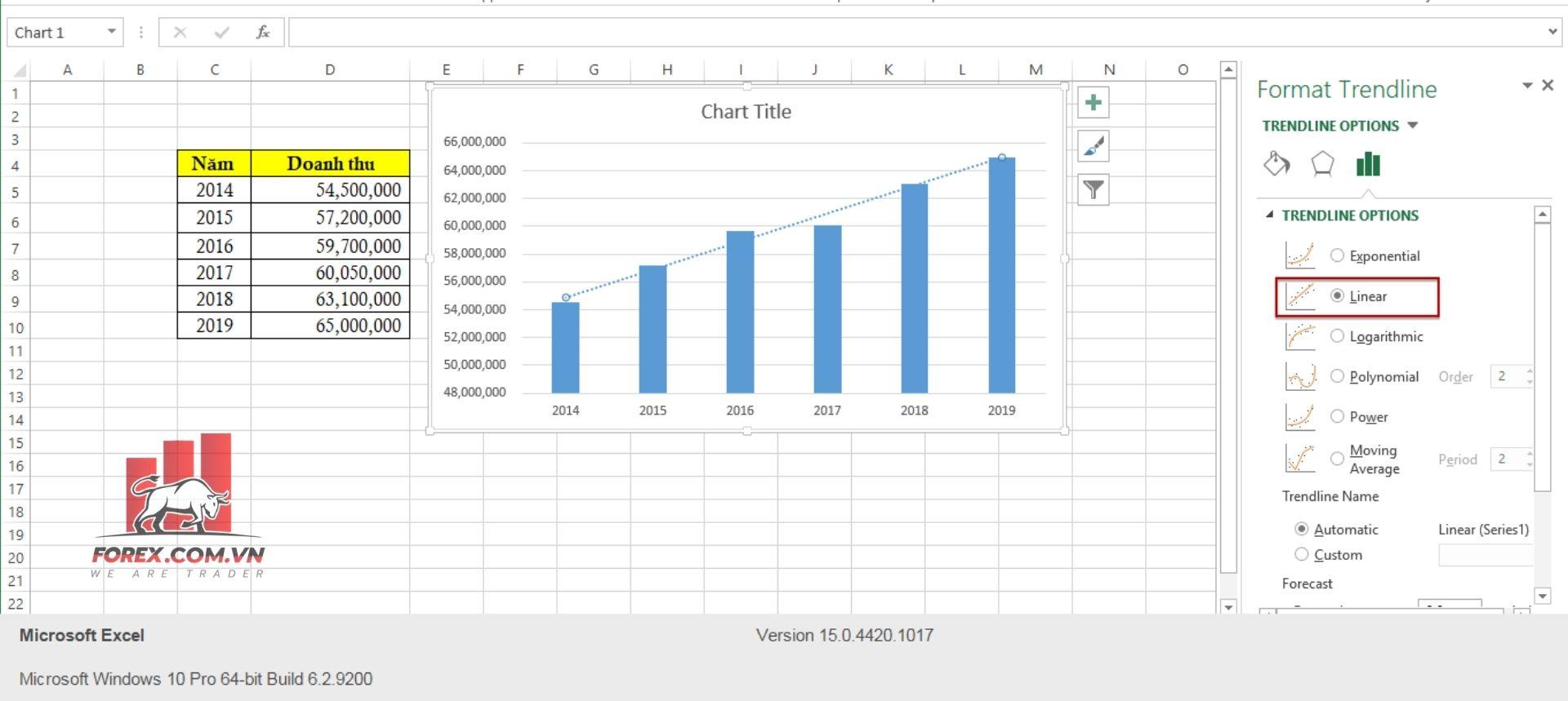 vẽ trendline bằng Excel 2