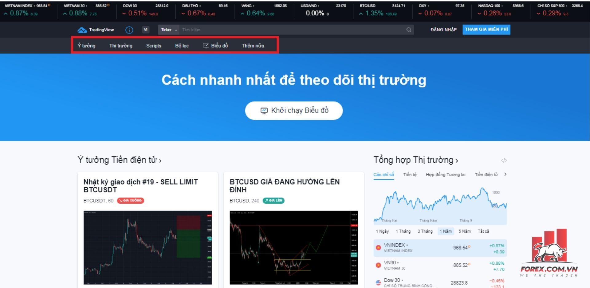 Giới thiệu tổng quan giao diện TradingView 2