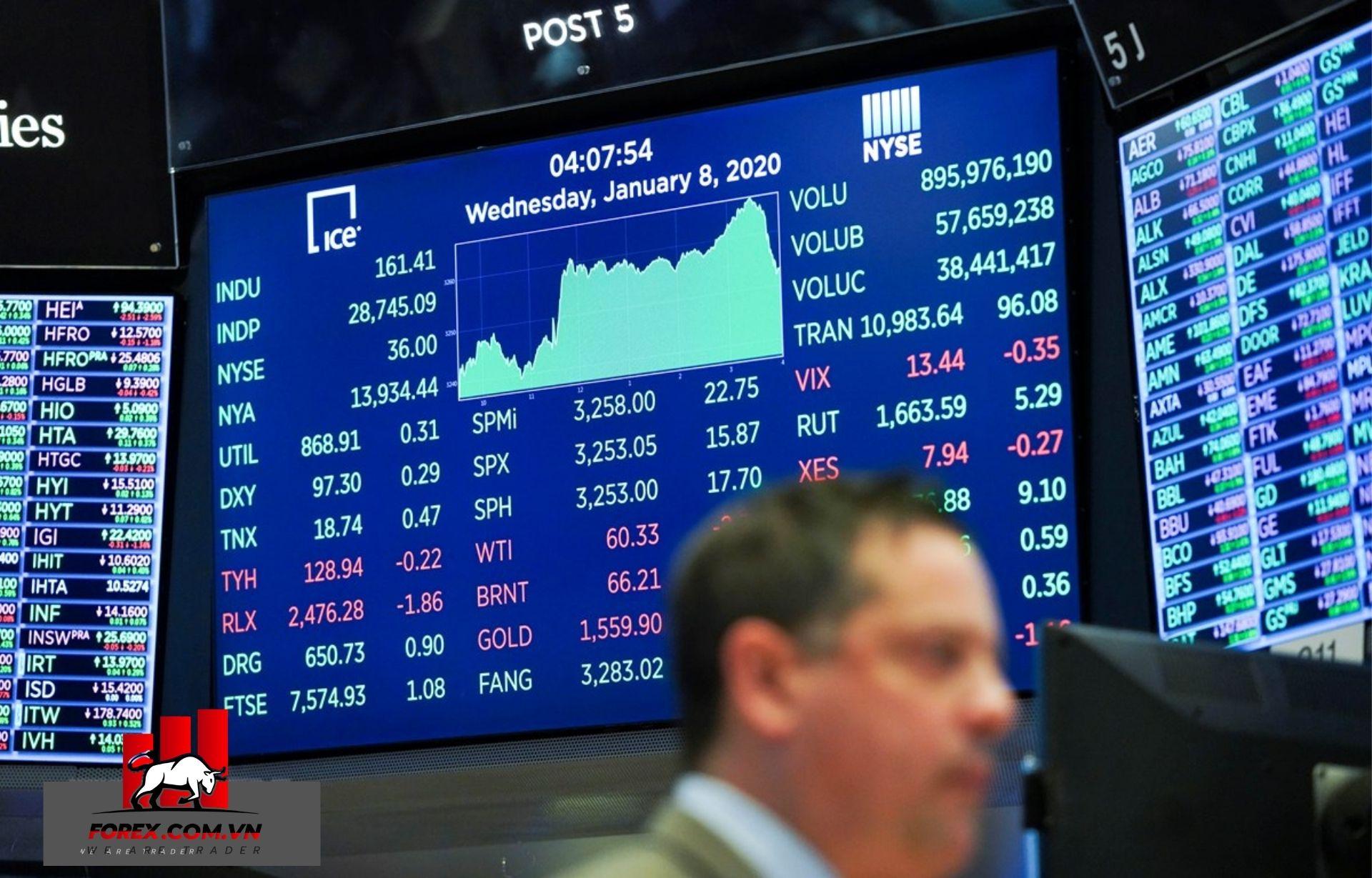 Đầu tư chứng khoán Mỹ tại sàn giao dịch Forex, bạn đã thử chưa?