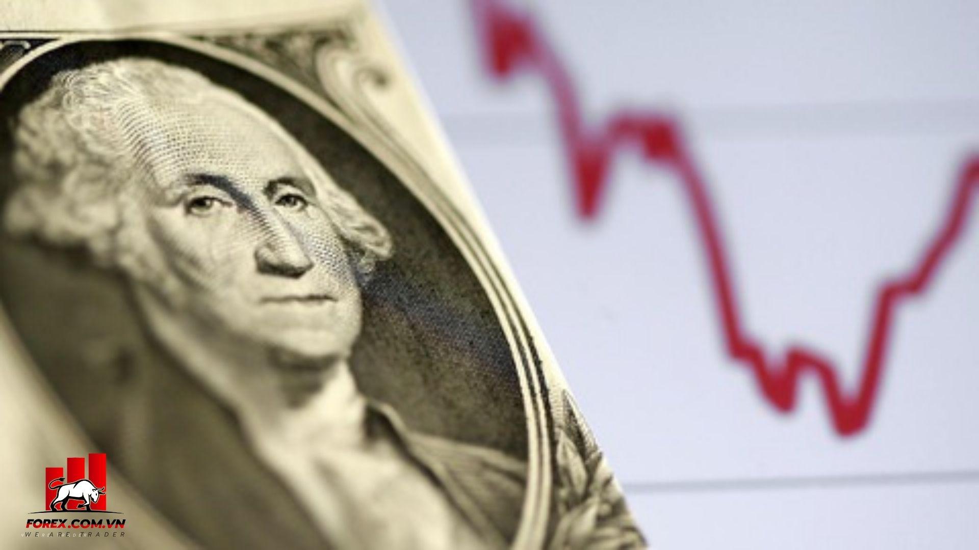 đồng đô la giảm giá so với rổ tiền tệ, chứng khoán Mỹ tăng