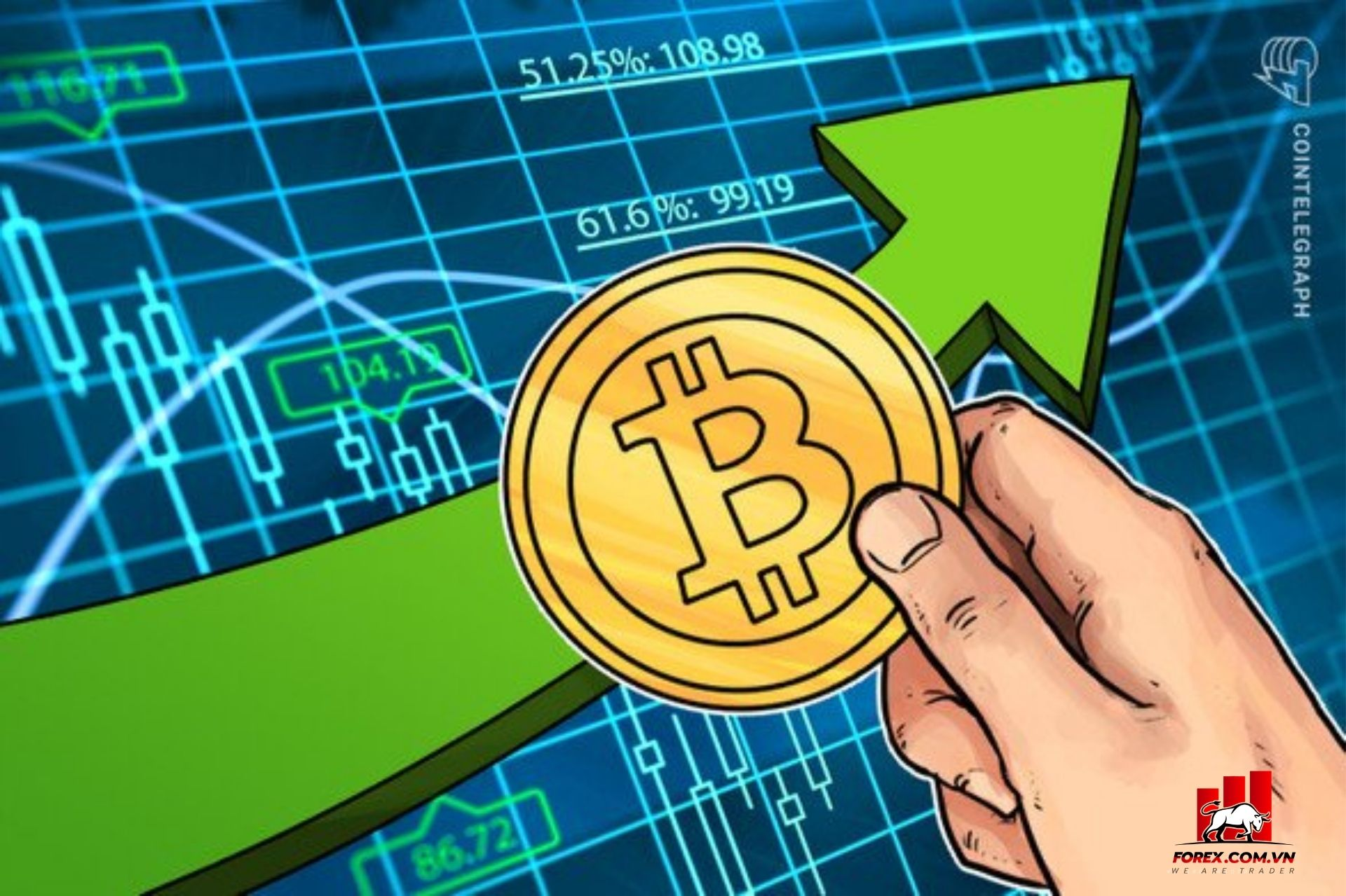 giá Bitcoin được dự đóan sẽ tăng gấp năm lần trong năm 2021