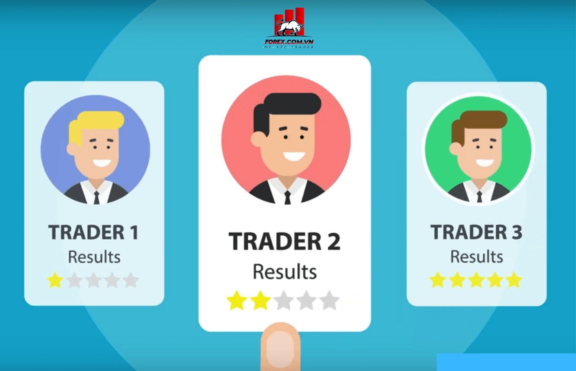 làm thế nào để trở thành master trader
