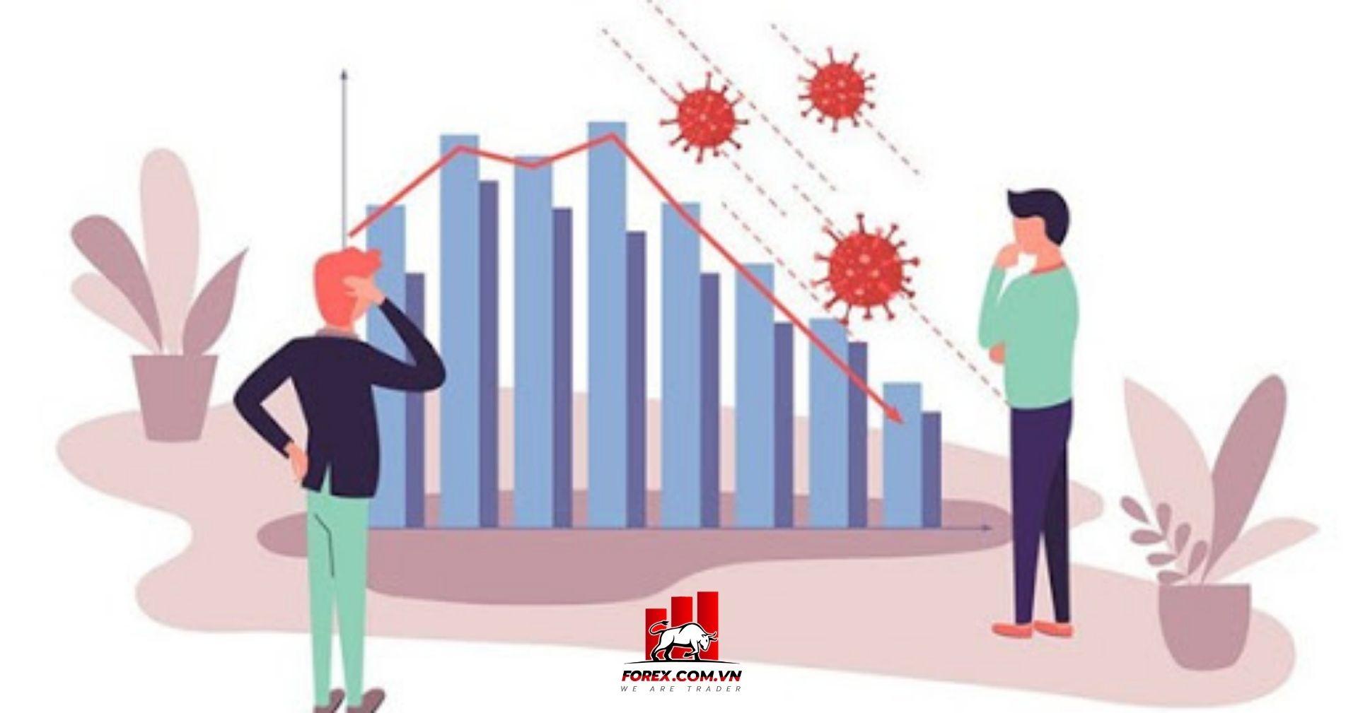 nền kinh tế mỹ bị suy thoái mạng do tác động của đại dịch Covid-19