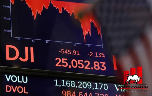 Tầm quan trọng của chỉ số Dow Jones