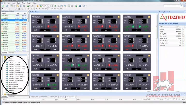 Nền tảng và công cụ sàn AxiTrader Forex