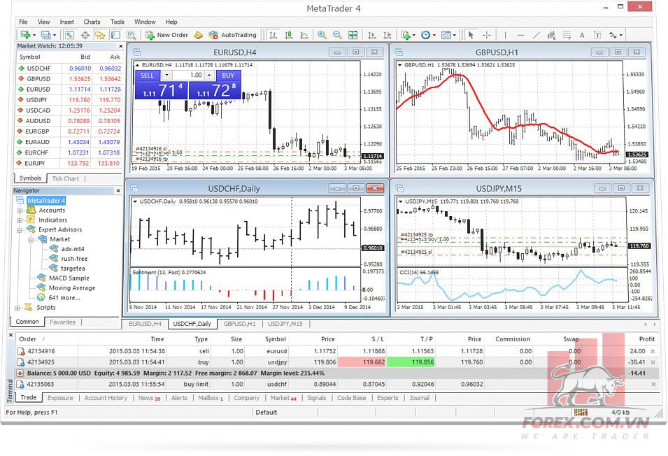 Nền tảng và công cụ sàn ATOM Markets