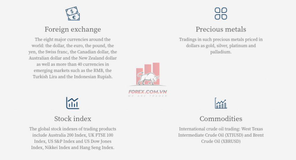 Các sản phẩm đầu tư sàn NovoxFX