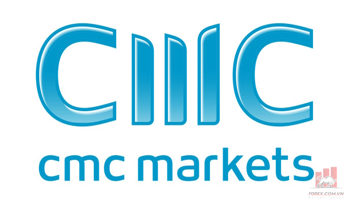 CMC Markets