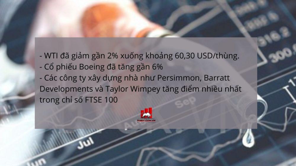 các diễn biến khác trên thị trường tài chính thế giới