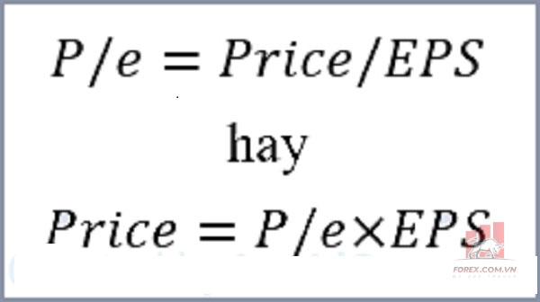 Định giá cổ phiếu bằng phương pháp P/E
