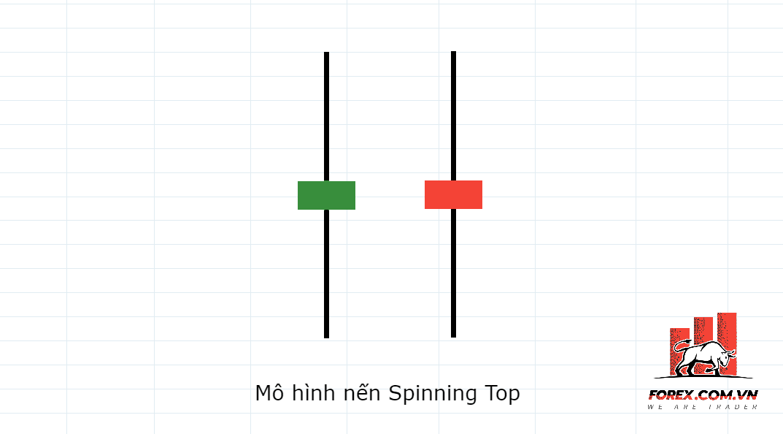 Mô hình Spinning Stop