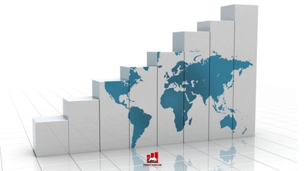 thị trường tài chính thế giới