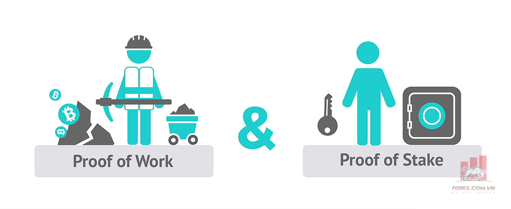 Proof Of Work và Proof Of Stake