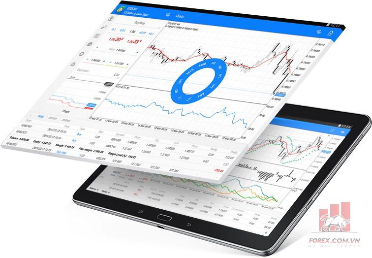 CPT Markets MetaTrader 4 trên điện thoại di động