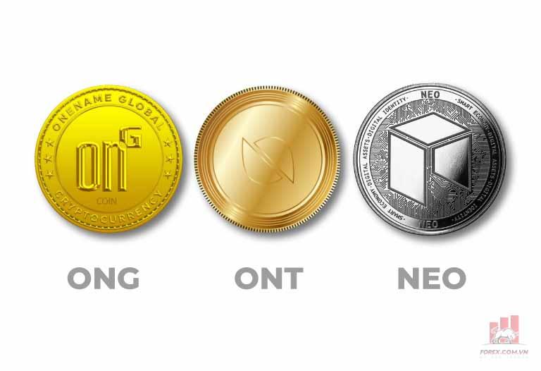 Ontology Gas (ONG Coin) là gì?