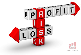 Risk Reward Ratio là gì?