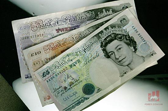 Ngân hàng Trung ương của Vương Quốc Anh - BOE là gì?
