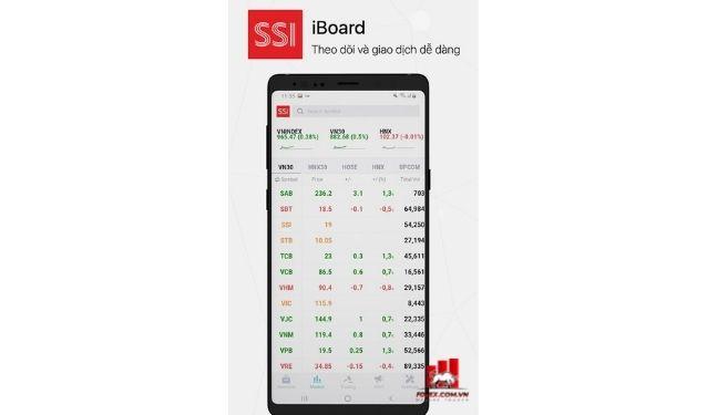 Phần mềm phân tích chứng khoán SSI iBoard