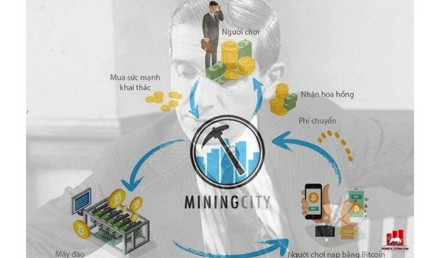 Đánh giá ưu nhược điểm của dự án Mining City